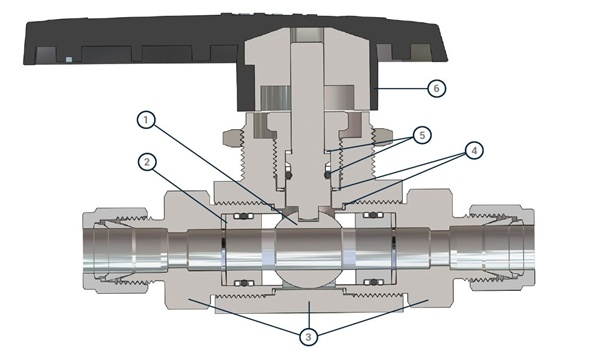 Ball Valves Feature Benefit Cutaway, FB Series Floating