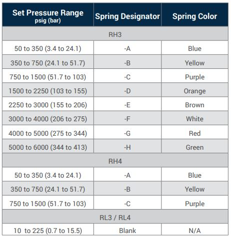 R-Series-Proportional-Relief-Valves-Springs