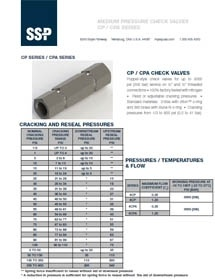 Check Valves CP Series